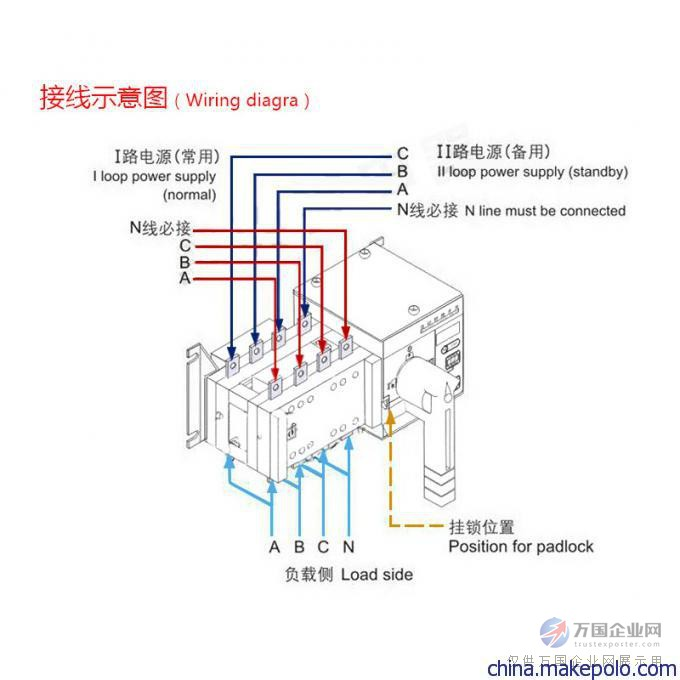 双电源自动转换切换开关400a/4p/pc级斯沃型隔离型