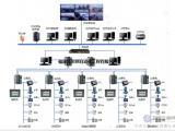 水厂/污水处理厂自控系统