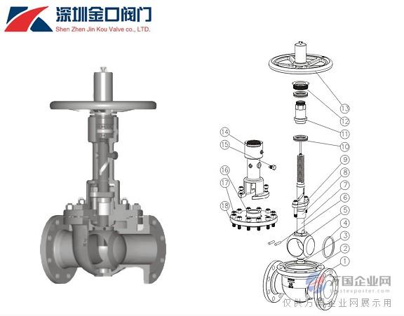 gq47h轨道球阀优点_手动轨道球阀规格参数图片