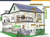 并网家用太阳能发电系统解决方案