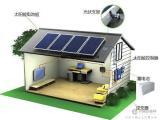 离网型家用太阳能发电系统