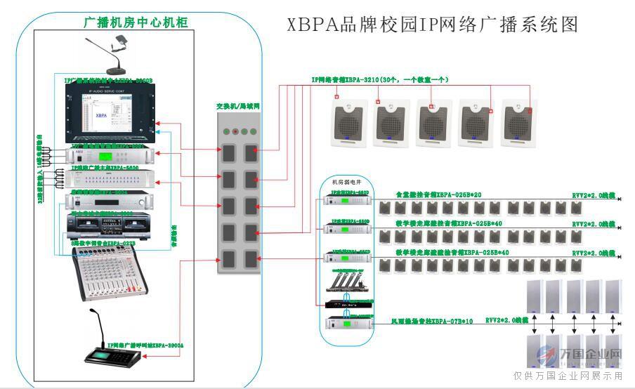 幼儿园ip网络广播系统方案设计图