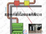 实验室通风橱尾气净化活性炭过滤器
