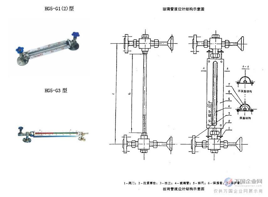 玻璃管液位计结构图