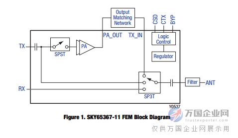 电路 电路图 电子 设计 素材 原理图 478_278