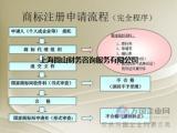 注册商标 代办资质 专利申请 上海圆山助您抓住每一次机会