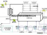 四川反渗透系统;缓蚀剂、可抗氯类型和溴类型杀微生物剂