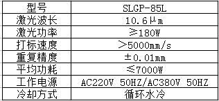 TV85寸参数表
