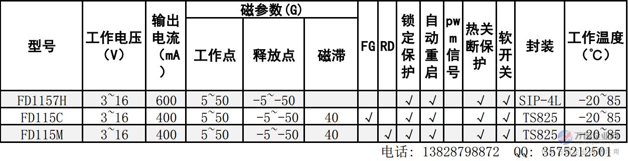 电路 电路图 电子 原理图 1252_321