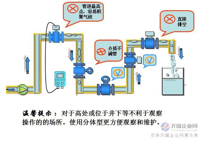 数字式燃油表设计电路