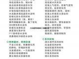 德昌伟业厂家直供SBS弹性沥青防水涂料