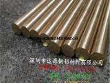 进口C17200环保铍铜棒
