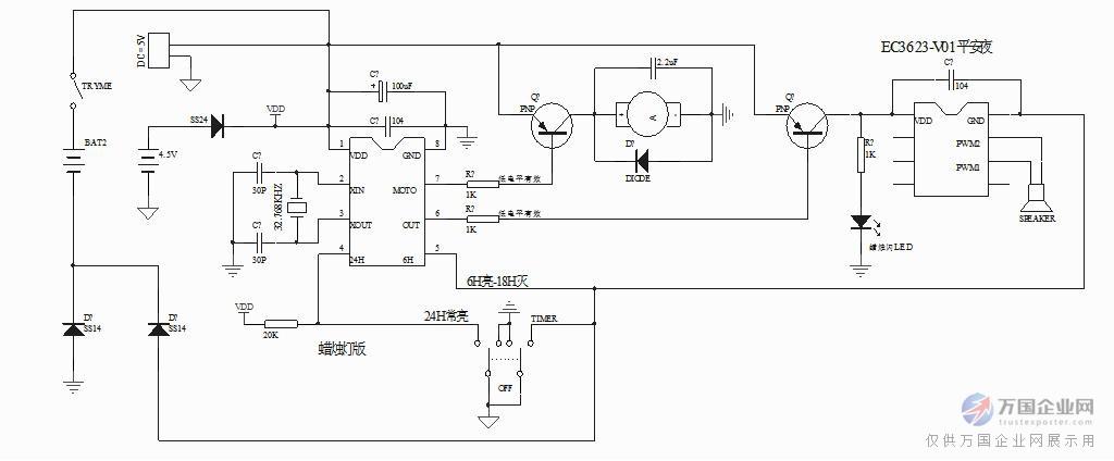定时水灯IC芯片功能说明 音乐IC EC3623-V01 主控IC LZ171009-0972-08D1 1、 输入电压DC=5V,或电池3节AA,4.5V。 2、 三档功能,拨动开关控制,ON--OFF—TIMER,TIMER定时时间6H工作-18H停循环定时。 3、 一路马达电平输出。 4、 一路LED电平输出,LED接暖白自闪蜡烛灯。 5、 当开关拨动到ON档时,24H脚接地,马达常转,LED蜡烛闪,一直工作。 6、 当开关拨动到TIMER档时,6H脚接地,马达常转,LED蜡烛闪,同时播