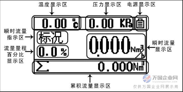 燃气灶台专用流量计