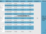 PCBN数控刀片/立方氮化硼数控刀片