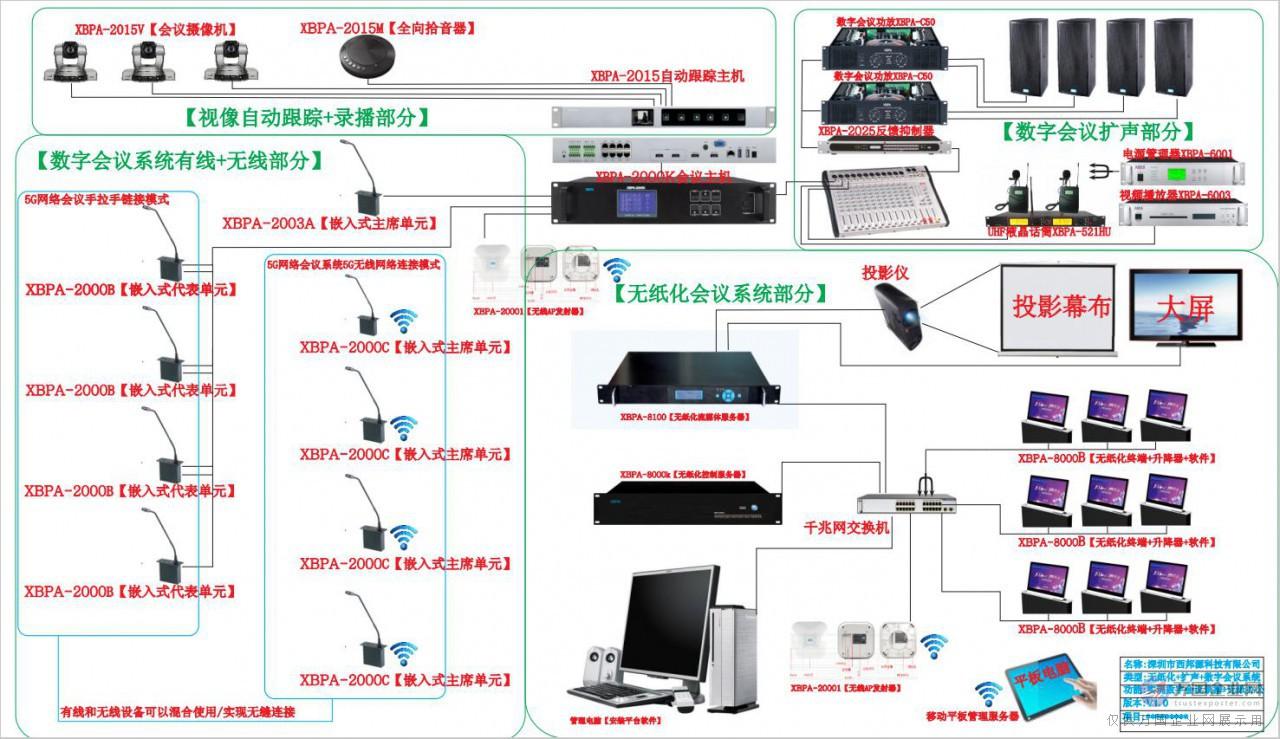 数字会议系统方案设计