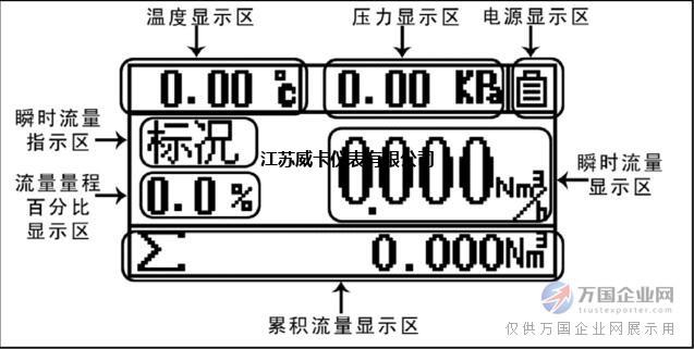 蒸汽锅炉专业天然气流量计