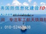 管网监测数据采集监控系统-北京软件开发公司五木恒润