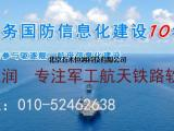作战指挥中心系统-北京软件开发公司五木恒润