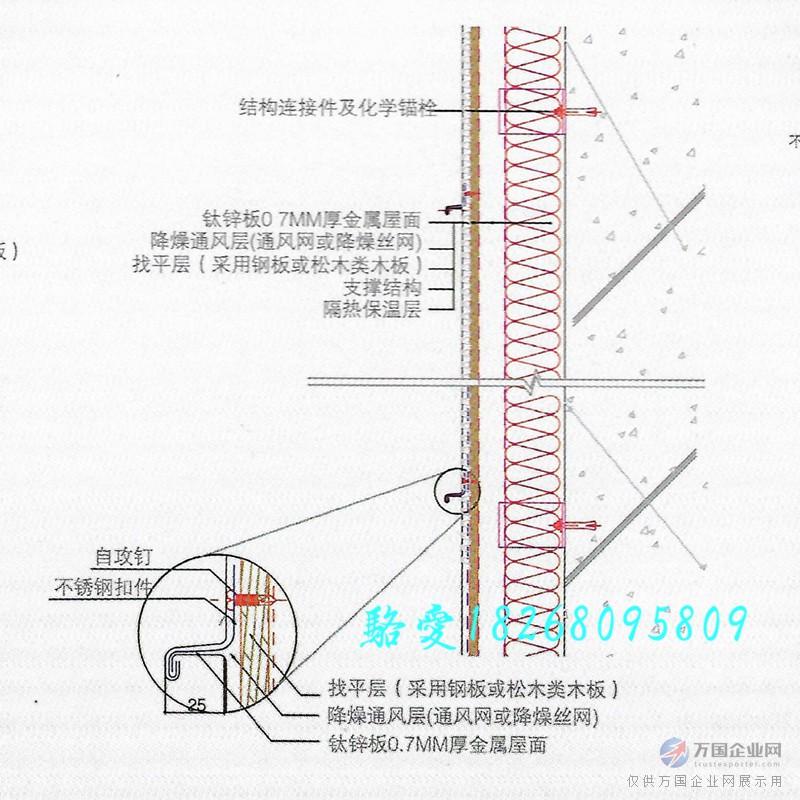 钛锌板直立锁边板节点图4