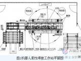 北京深隆机器人柔性焊接工作站的技术方案及系统集成方案