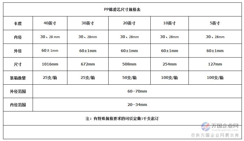 pp滤芯规格表