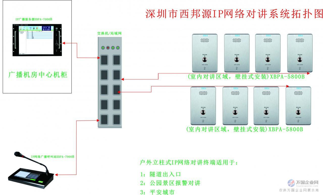 银行atm求助ip网络可视对讲系统解决方案