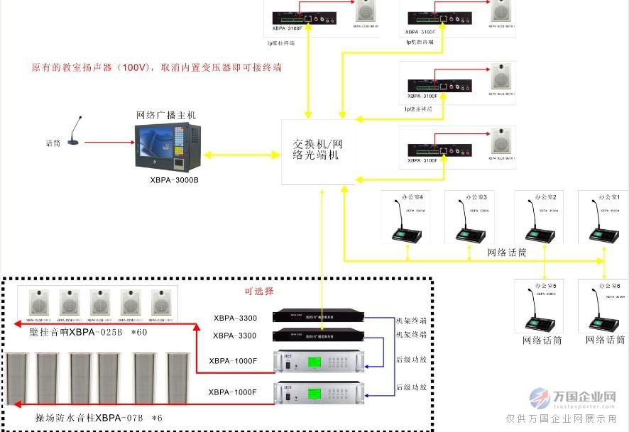 校园IP网络智能公共广播系统布线图