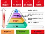 重庆软件重庆软件开发销售企业信息化软件企业智能化软件