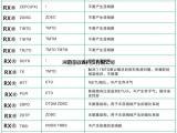 橡胶促进剂ZPDC(ZPMC)河南荣欣鑫科技生产制造