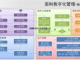 深圳 时装面料工厂车间软件
