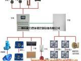 配电箱、双力普环控、防爆配电箱