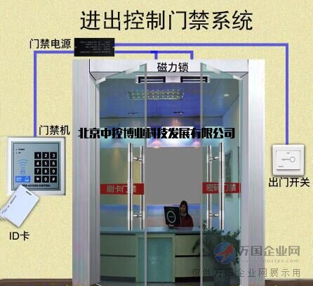 门禁考勤系统