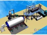 HA-50-YDQZ连续性废塑料裂解设备性能介绍