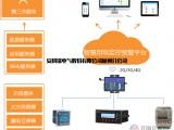 安科瑞智慧用电安全隐患云平台