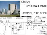 农村沼气工程参数 设计 价格便宜