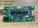 HDMI转SDI方案GV7700新方案