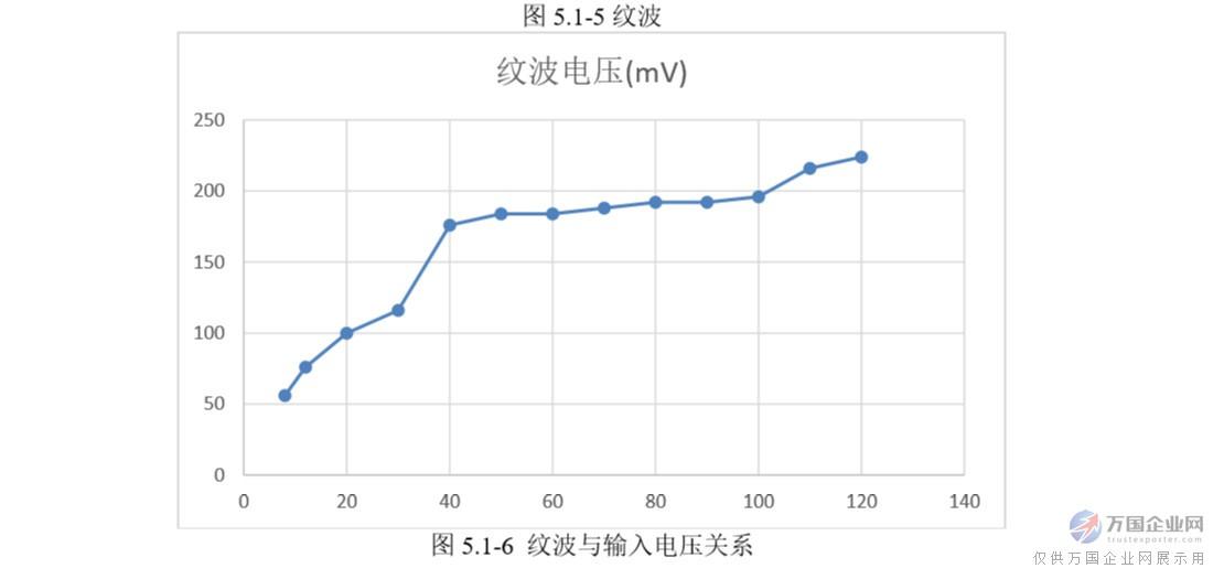 低功耗7-120v转5v降压稳压ic 惠新晨h6203