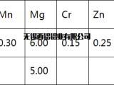 GM55 H38 铝镁合金