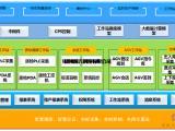 杭州匠兴科技MES系统软件