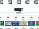 MES车间电子看板系统