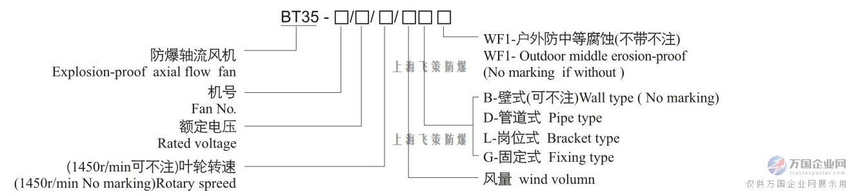 产品供应 03  电气 03  防爆电器 03  防爆工具 03  上海飞