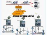 能源管理系统 蒸汽远程抄表 压缩空气GPRS远程计量