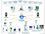 水产养殖水质远程无线监测系统 手机报警系统 远程控制平台