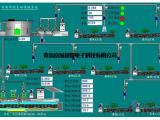 水文监控系统