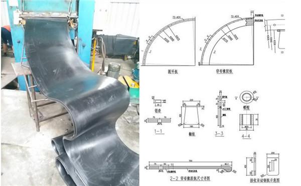 帘布橡胶板,盾构帘布橡胶板,洞门帘布橡胶板