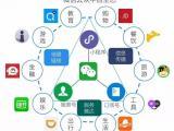 微信二维码防伪及一物一码大数据营销系统开发定制