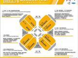 广印展2019年上海国际广告设备展