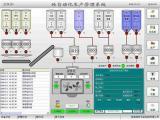 PLC自动配料控制系统