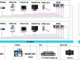 深圳市威视爱普手术示教系统